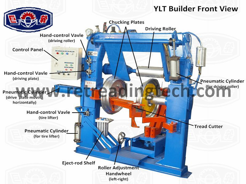 Parts of  Tire Builder YLT-series